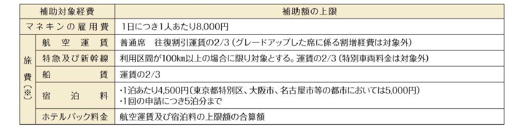 03_見本市展示商談会等02
